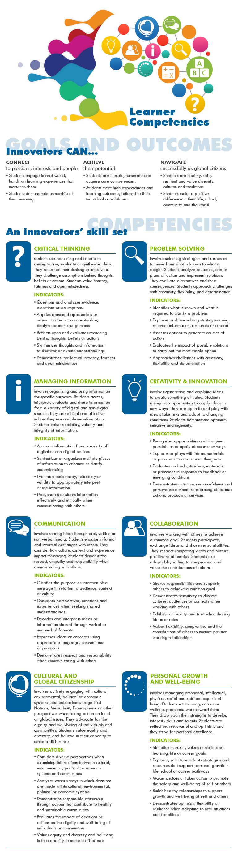 Learner Competencies